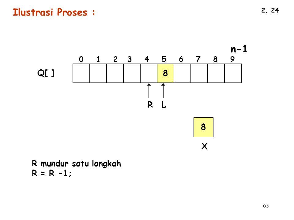 Ilustrasi Proses : 8 Q[ ] R L 8 X R mundur satu langkah R = R -1; n-1